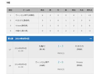 20140805_orochi_kekka11