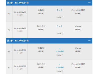20140805_orochi_kekka12