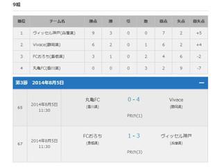 20140805_orochi_kekka13